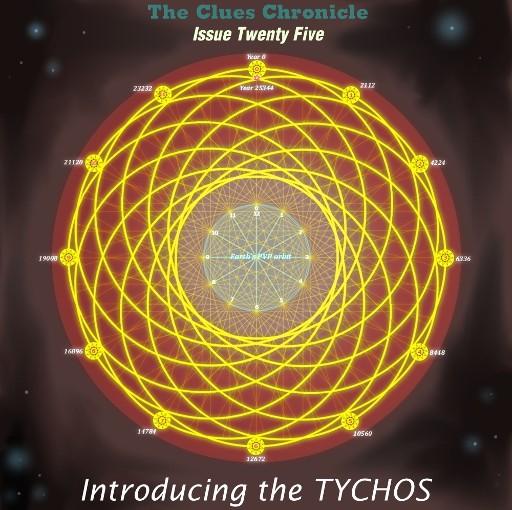 Issue 25: Hi, TYCHOS